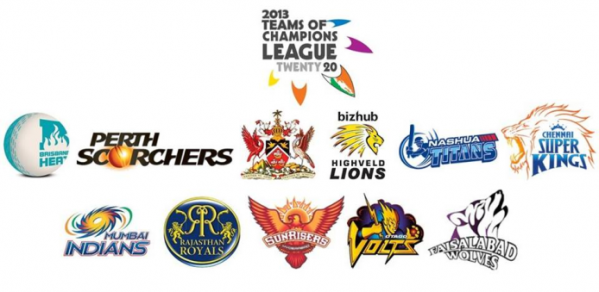 Champions League T20 2013 Update Details Of Full Squads