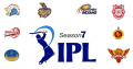 The Rise of A New Captain In IPL7